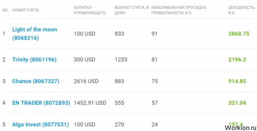 venituri pasive pe Internet recenzii verificate landfrend câștigă bani online