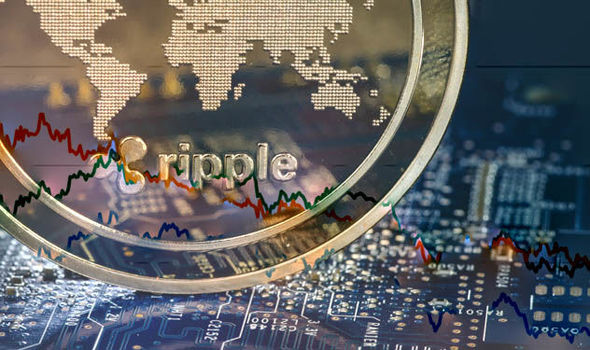 Microsoft Outlook and XRP: A match made in heaven | XRP Right Now