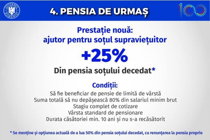 opțiunea de pensie