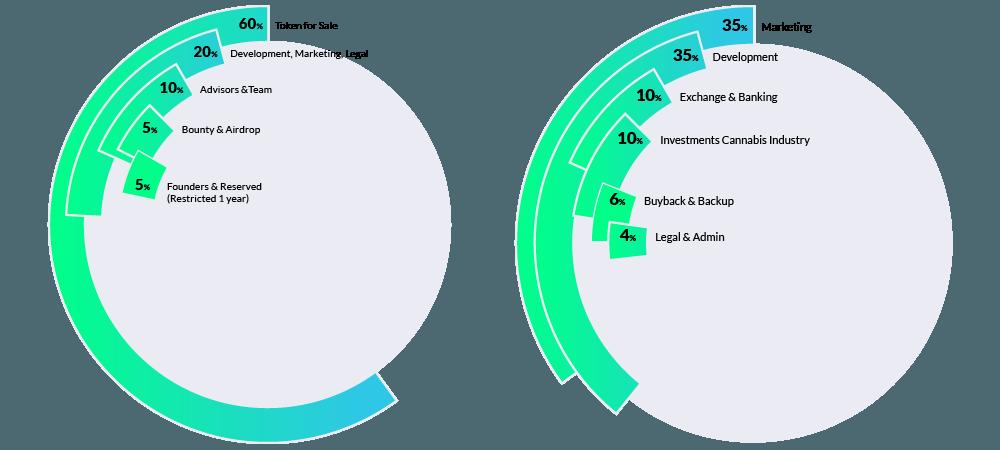diagramă criptografică ltc