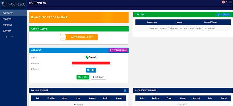 strategii de tranzacționare intraday pentru opțiuni binare