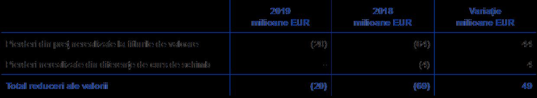 cum poți face bani în țară Prognoza dolarului Bitcoin pentru astăzi
