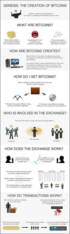 retrage Bitcoins cu Bitcoin locale