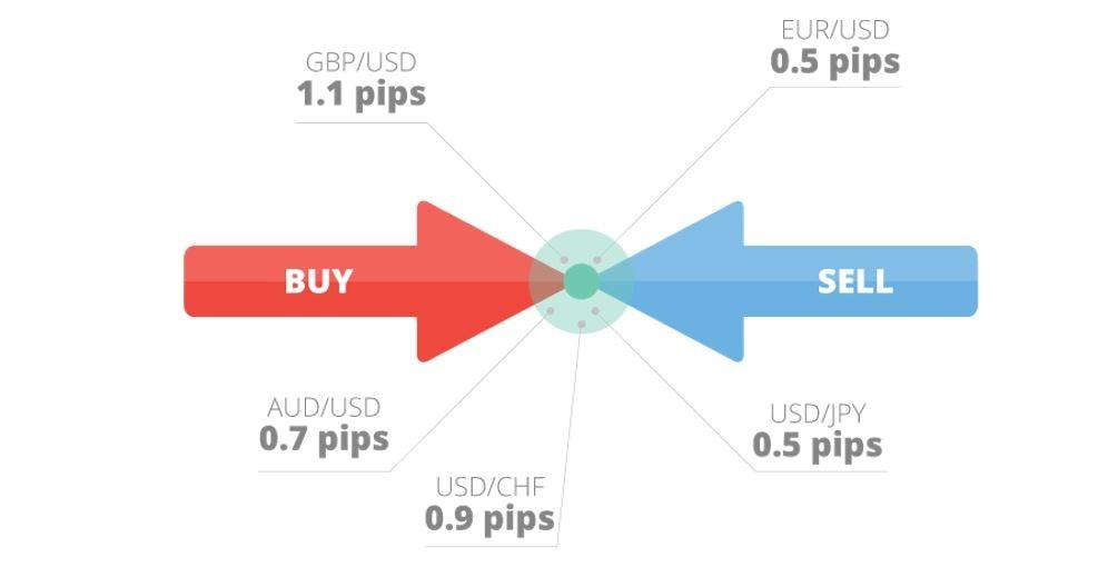 uab detalii despre sistemul de tranzacționare rapidă compararea schimburilor de opțiuni