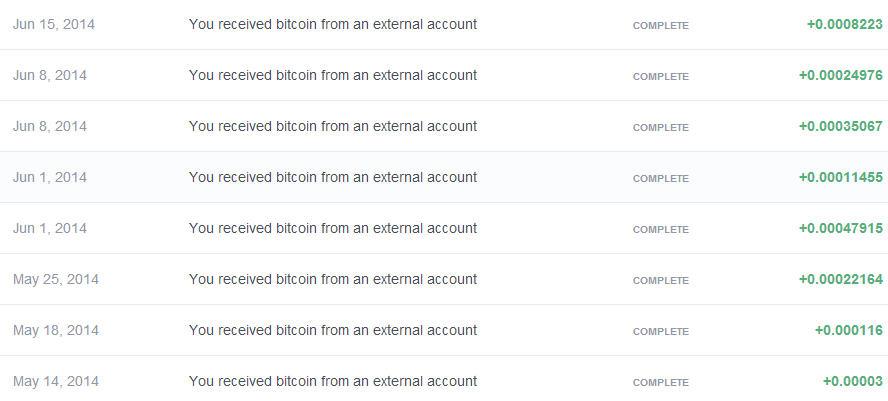 Freebitcoin: comentarii. Cum de a câștiga mai mult ca retrage bani