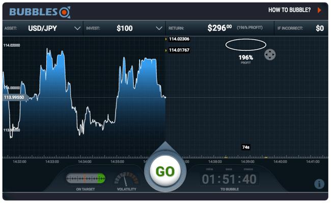binary options binary options trading anyopton video cum să tranzacționați corect opțiunile binare