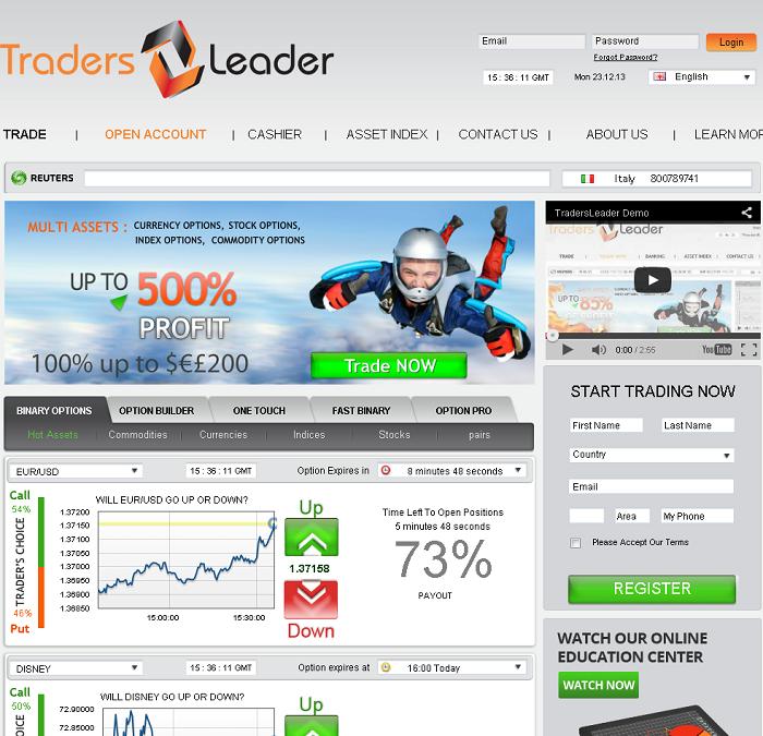 site- uri unde poți câștiga bani în dolari opțiuni taleb