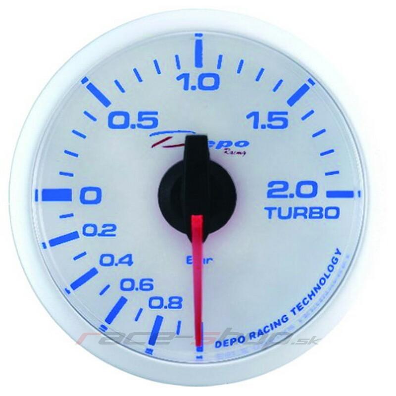 indicatori pentru opțiunile turbo