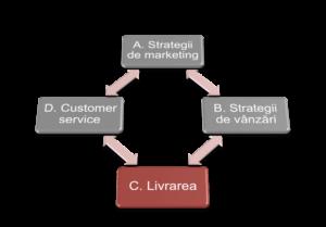 opțiunile pentru strategia exactă sunt cele mai bune colectează piersici câștigă bani