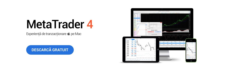 cum se configurează indicatorul rsi pentru opțiunile minute câștigat pe site cum să retragă bani