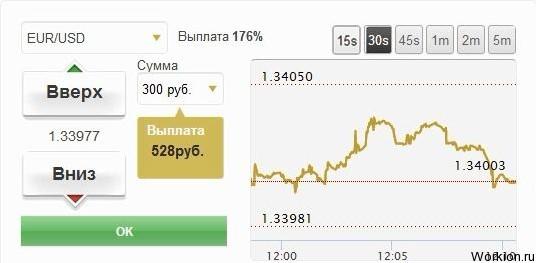 bcs opțiuni binare cele mai bune site- uri de investiții
