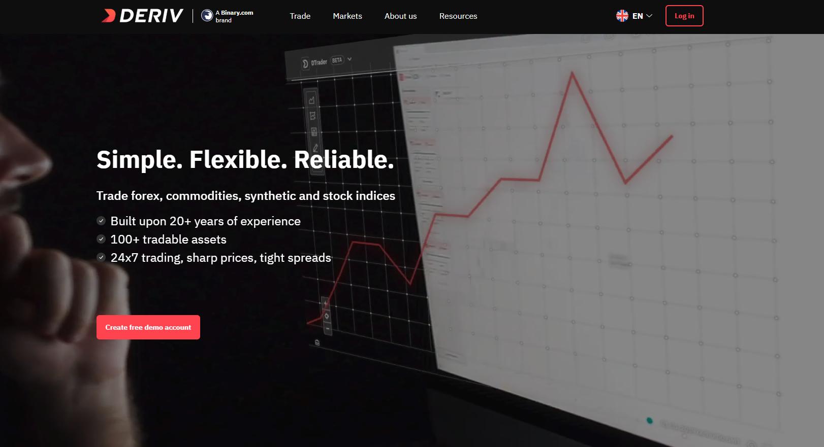 Cele Mai Bune Platforme De Tranzactionare Optiuni Binare, Cum se evaluează un Robot Forex?