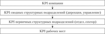 pariuri rapide pe opțiuni binare