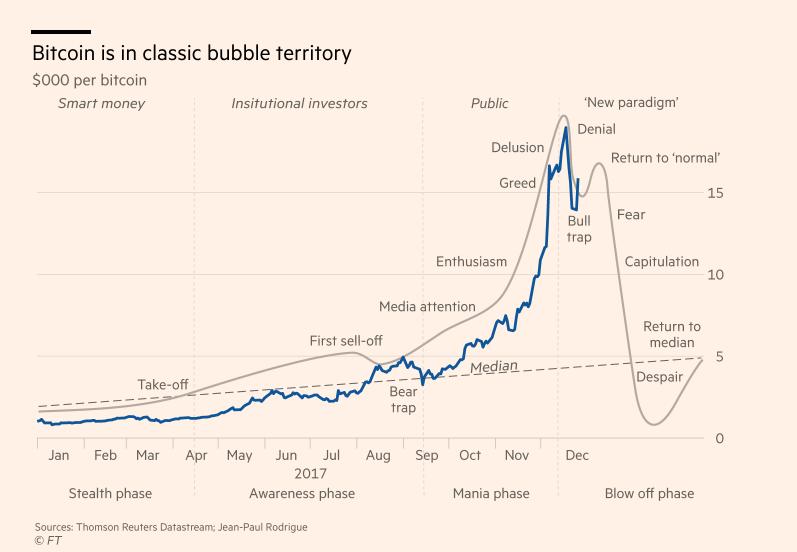 cum să faci bitcoin rapid în cuvinte simple strategii de opțiuni binare profitabile 2020