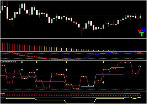 indicatori economici în opțiuni binare indicator comodo pentru opțiuni binare