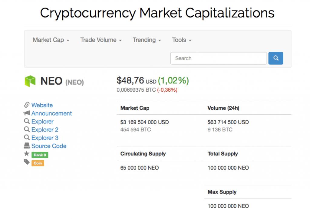 este posibil să câștigi un bitcoin pe zi