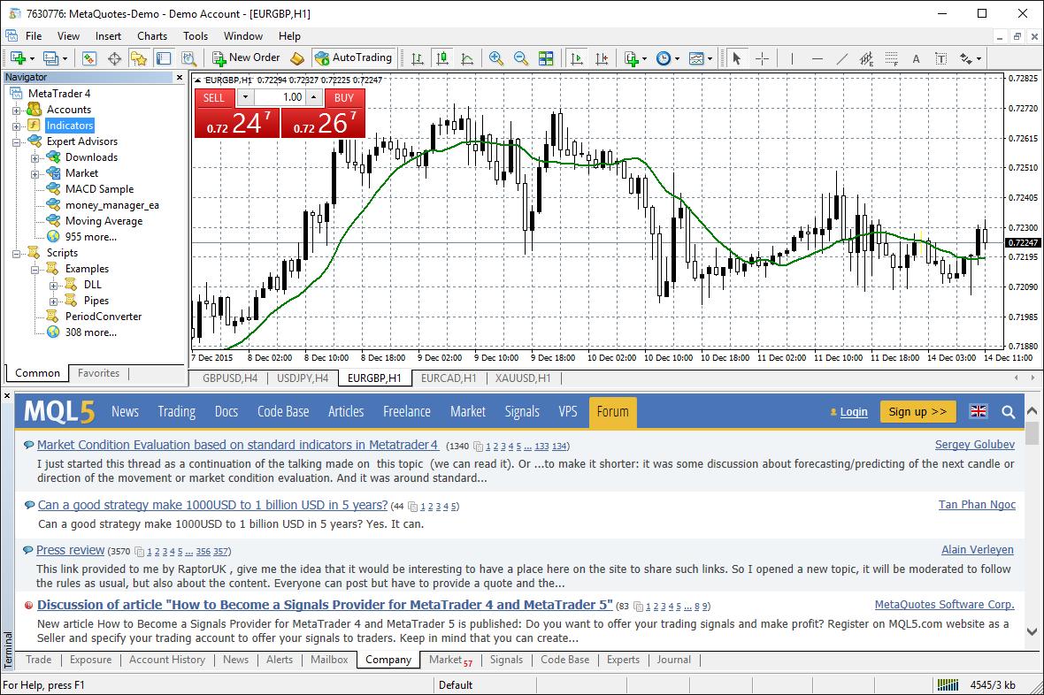 investiții cum să faci bani opțiuni binare finnmax