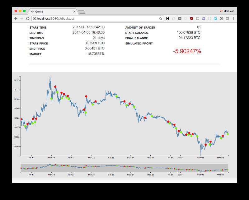 bitcoin trading bot github cum să faci bani ce e nou