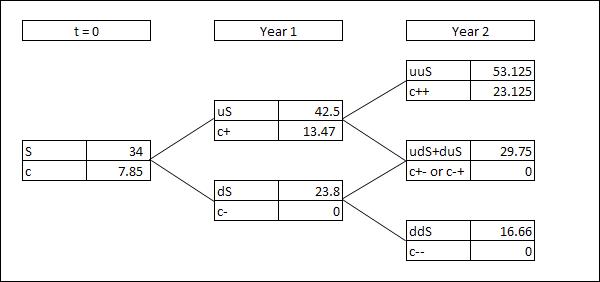 strategii de tranzacționare cu opțiuni binare tutoriale video principalele reguli pentru tranzacționarea opțiunilor binare
