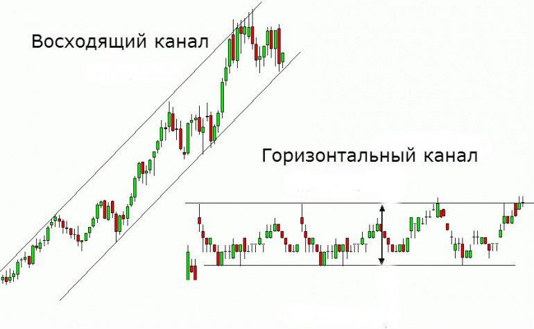 indicator al modelelor de opțiuni binare piețele de știri comerciale