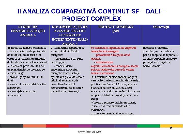 proiecte de investiții și opțiuni reale