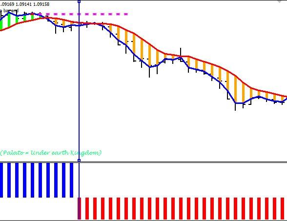 șablon și indicator pentru opțiuni binare transportul comercial pe dolari