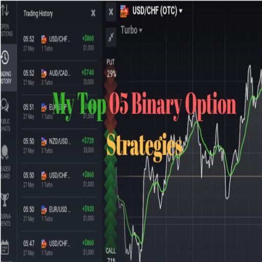 discuții despre opțiuni binare cum să faci bani cu rp