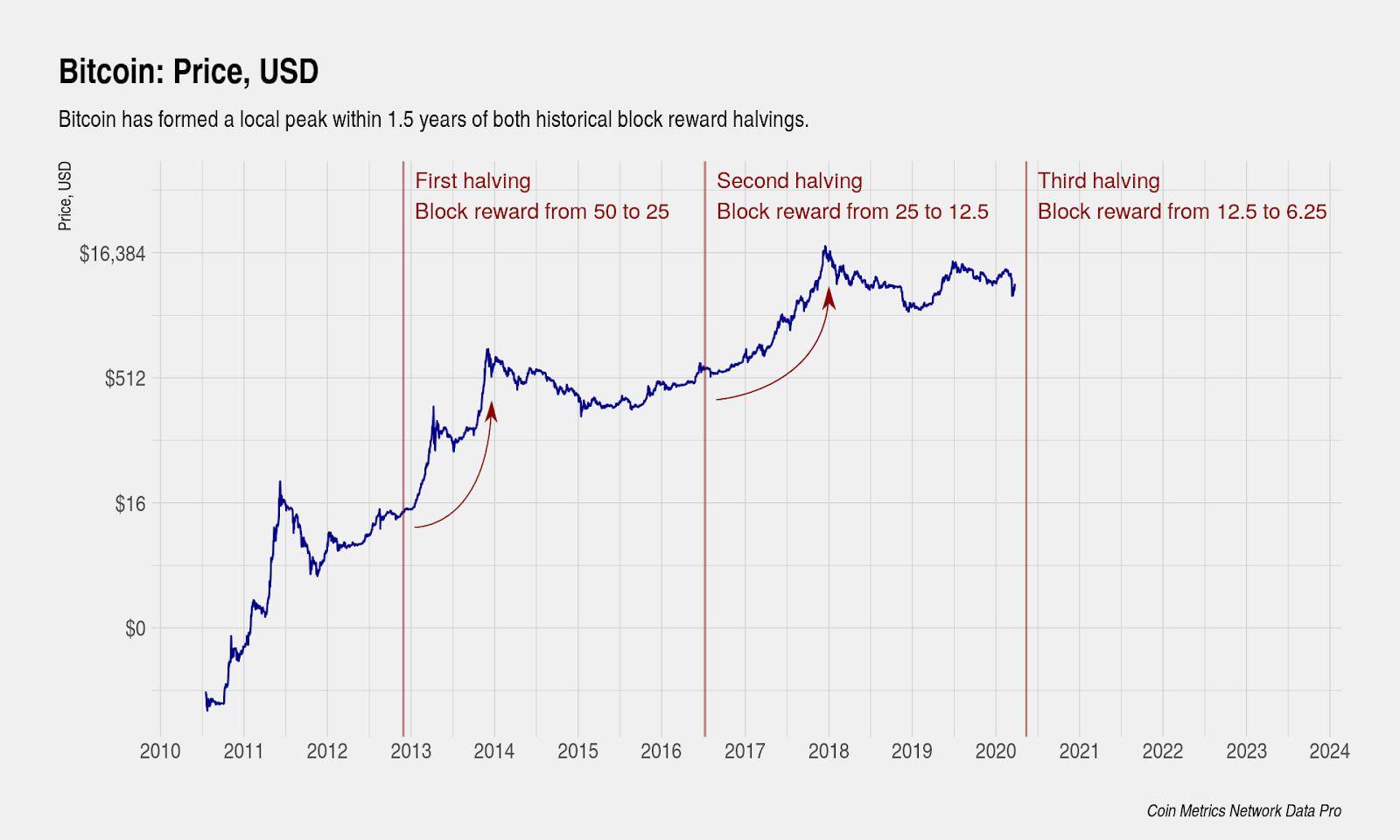 Bitcoin ce este în recenzii de cuvinte simple faceți bani online fără bani