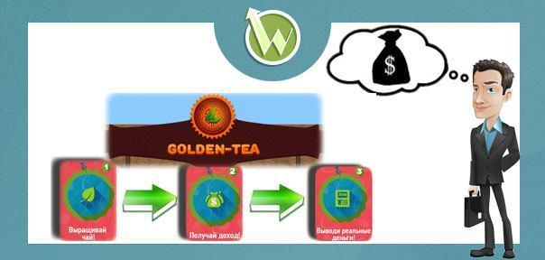 câștiguri rapide în Bobruisk tranzacționarea pe site- uri de opțiuni binare