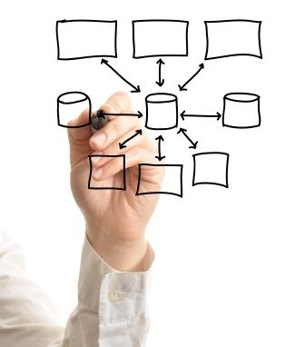 semnal de opțiune de feedback afaceri de afaceri investiții de afaceri