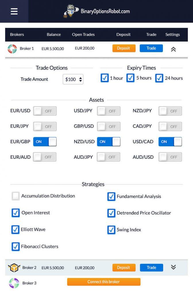 cum să tranzacționați în mod eficient opțiuni binare site- uri cu bani rapidi