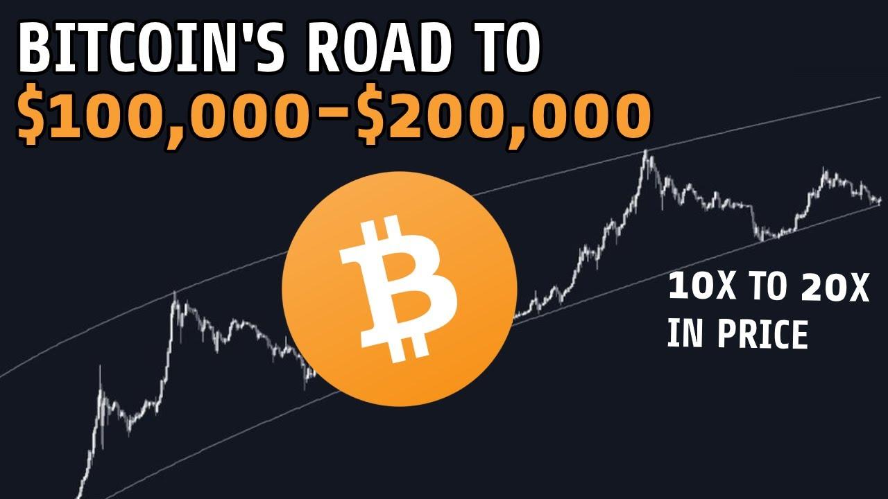investind în bitcoins pe cum să câștigi bani pe ghicitul pe Internet