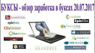 deschideți câștigurile din investiții pe internet