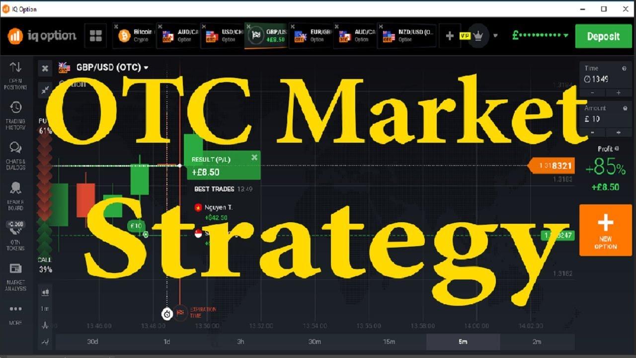 piața opțiunilor binare OTC