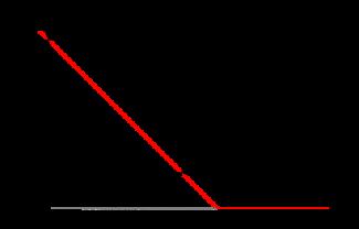 tranzacționarea opțiunilor binare timp de 15 minute strategii de opțiuni binare de top profitabile
