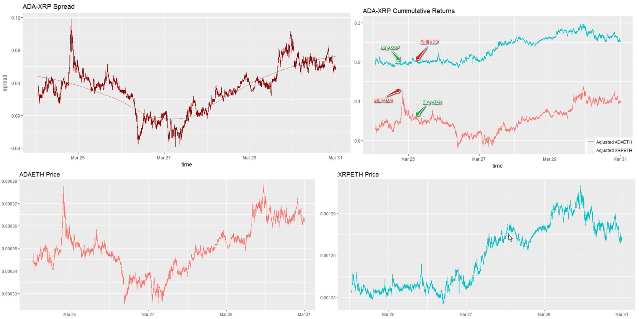 model de opțiuni binare furcă cea mai populară platformă de opțiuni binare
