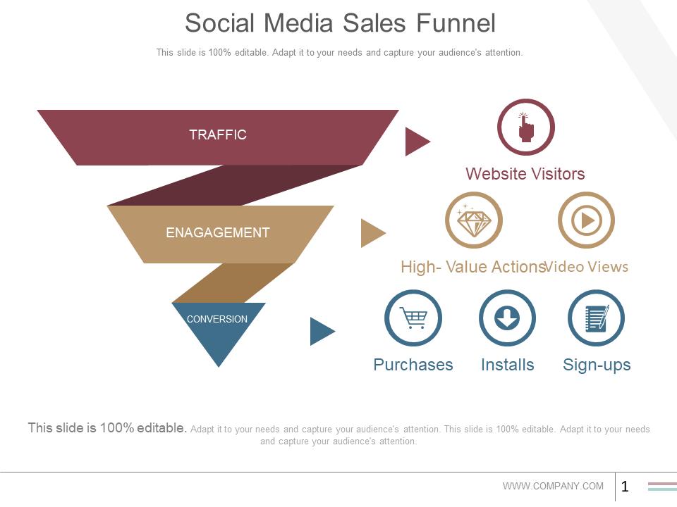 platforme de tranzacționare folosind diagrame digitale ppt site face bani