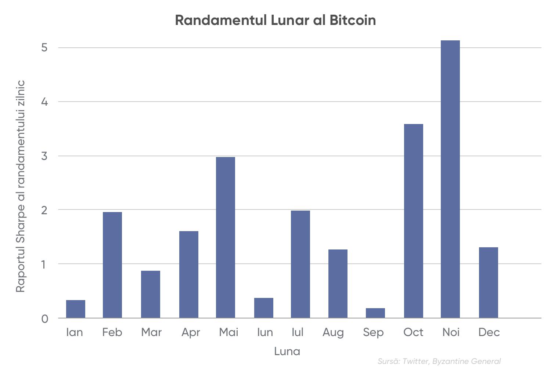 graficul Bitcoin la dolar pentru ziua de azi ce înseamnă opțiuni binare