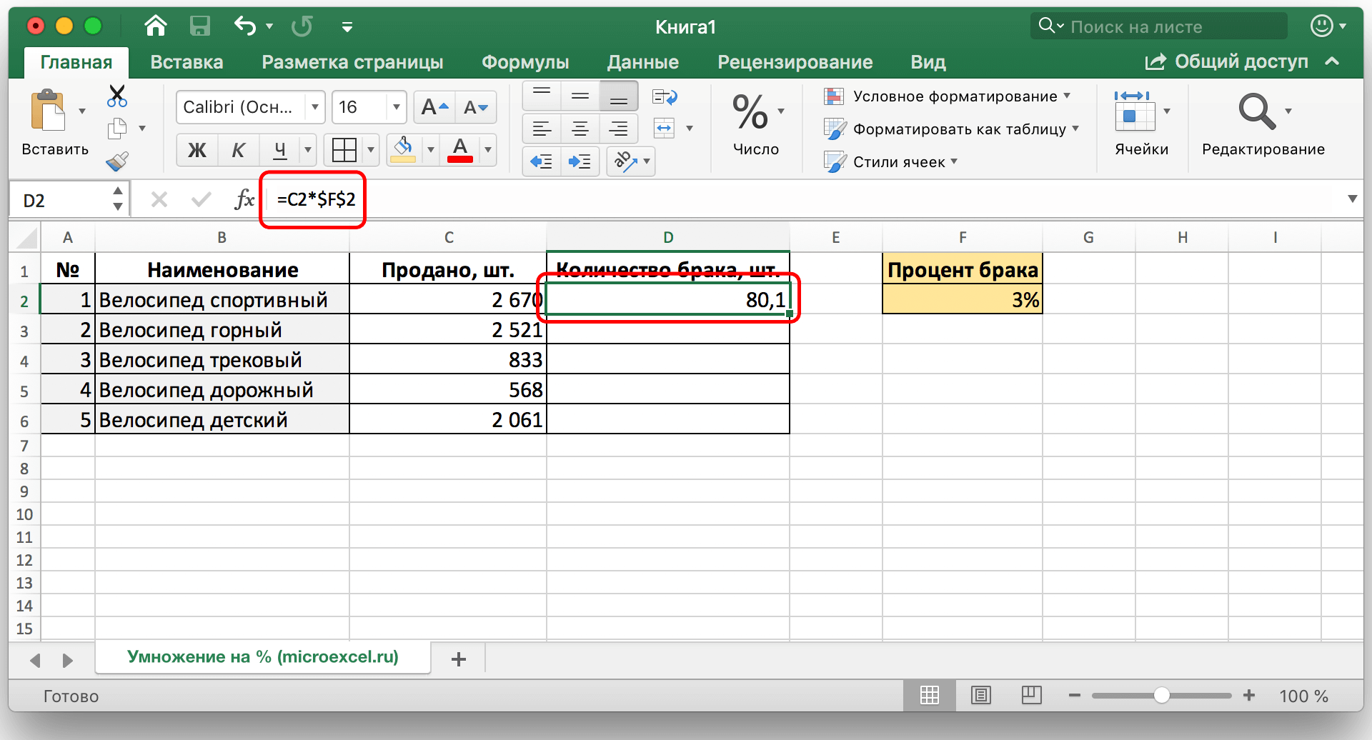 iqoption de formare a opțiunilor binare