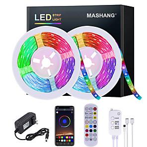 144 pcs RGB LED Strip WS2812B, 2 m Roll