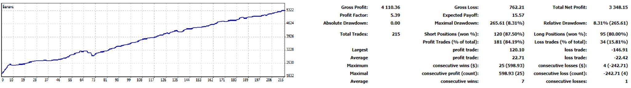 Roboti de tranzactionare la Forex: cati am testat, ce a produs profit - Milionarul Mioritic