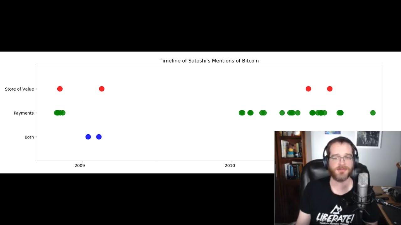 opțiuni de tranzacționare în practica forturilor toc semnale de opțiuni binare