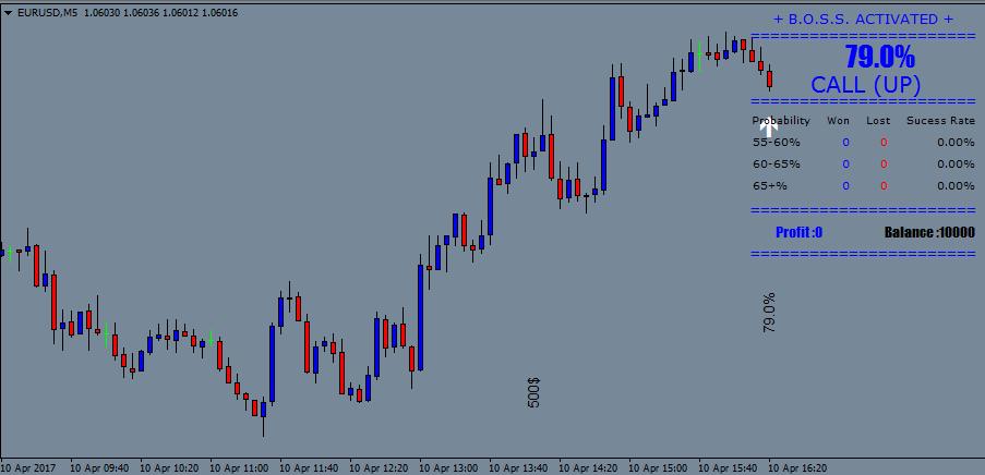 trend Turbo 5 Minute Forex binar strategie de tranzacționare Opțiuni | alexandrugrivei.ro