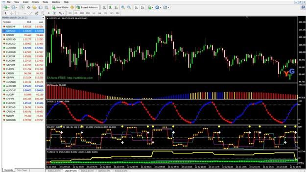 strategii și consilieri indicatori de opțiuni binare ce este crash trading