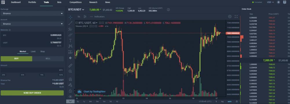 tranzacționarea de bitcoin pe opțiuni binare opțiuni 60 de secunde