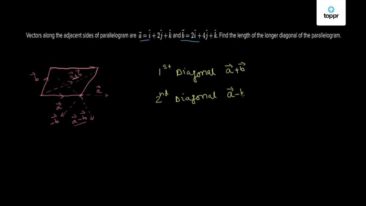 diagrame de semnal pentru opțiuni binare